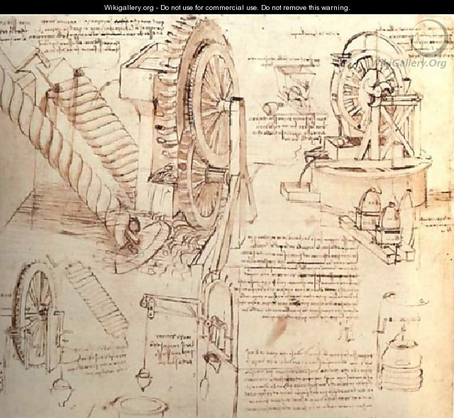 Drawings Of Water Lifting Devices - Leonardo Da Vinci