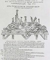 Instruments for Dissections - Andreas Vesalius