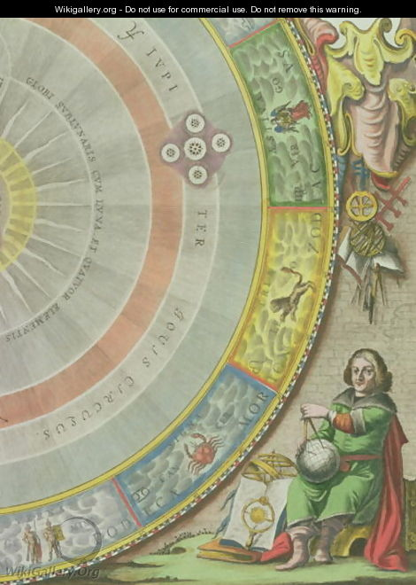 Nicolaus Copernicus (1473-1543), detail from a Map showing the Copernican System of Planetary Orbits,