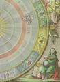 Nicolaus Copernicus (1473-1543), detail from a Map showing the Copernican System of Planetary Orbits, 'Planisphaerium Copernicanum', from 'The Celestial Atlas, or The Harmony of the Universe' - Andreas Cellarius