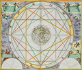 The Conjunction of the Planets, from 'The Celestial Atlas, or The Harmony of the Universe' - Andreas Cellarius