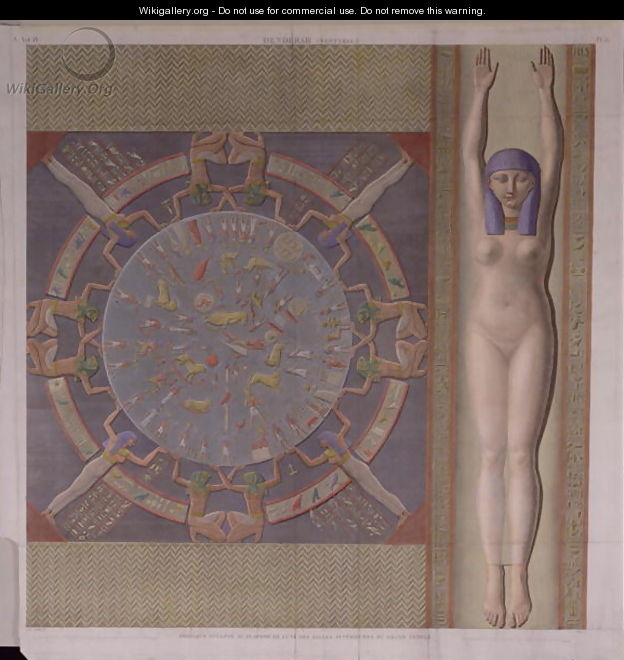 Zodiac ceiling from the Grand Temple at Denderah - (after) Jollois and Devilliers