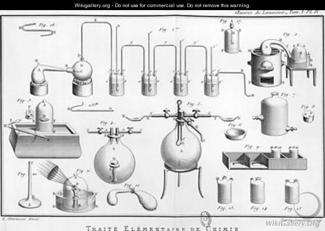 Experiment on the decomposition of water - Marie Anne Pierrette Lavoisier