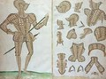 Suit of Armour for Sir Henry Lee from An Elizabethan Armourers Album - Jacobe Halder