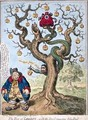 The Tree of Liberty with the Devil Tempting John Bull - James Gillray