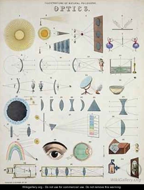 Optics Illustrations of Natural Philosophy - John Emslie