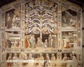 Last Supper, Tree of Life and Four Miracle Scenes 2 - Taddeo Gaddi