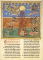 Locusts Come upon the Earth - Spanish Unknown Masters