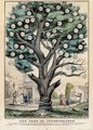 The tree of intemperance - Nathaniel Currier