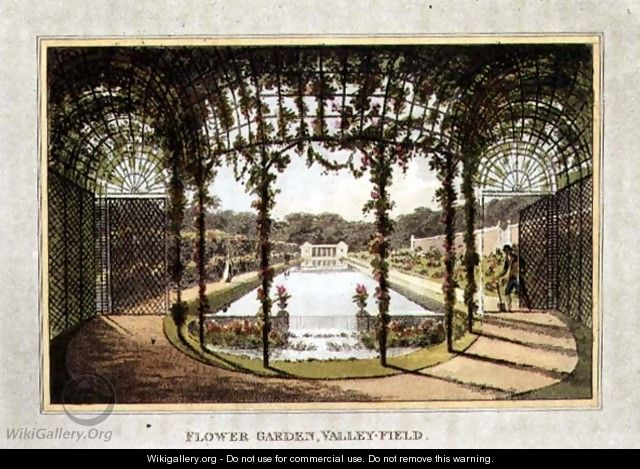 Flower Garden, Valley-Field, from Fragments on the Theory and Practice of Landscape Gardening, pub. 1816 - Humphry Repton
