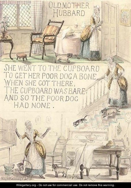 Old Mother Hubbard - George Cruickshank