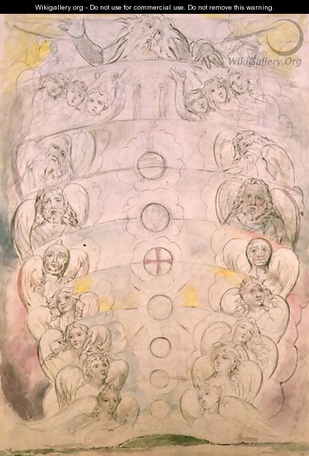 The Deity from Whom Proceed the nine Spheres - William Blake